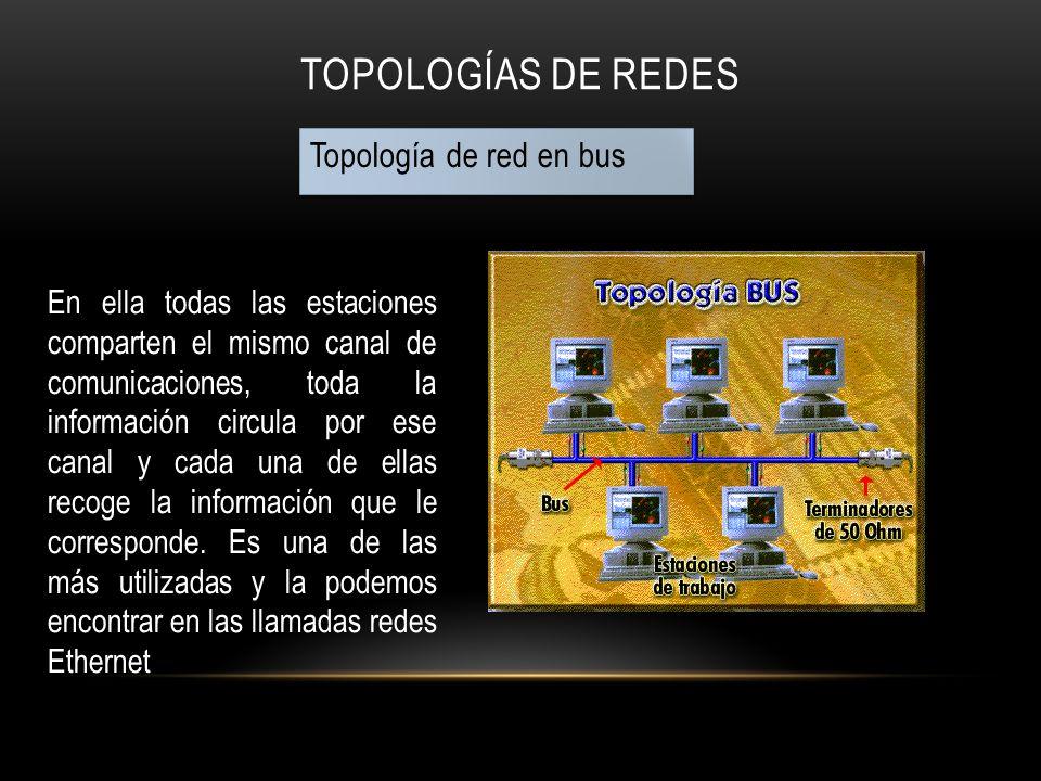 Topologías de Redes Topología de red en bus