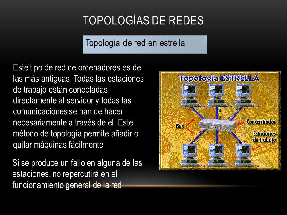 Topologías de Redes Topología de red en estrella