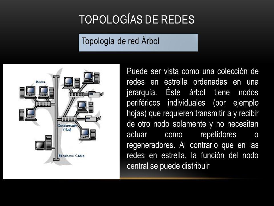 Topologías de Redes Topología de red Árbol