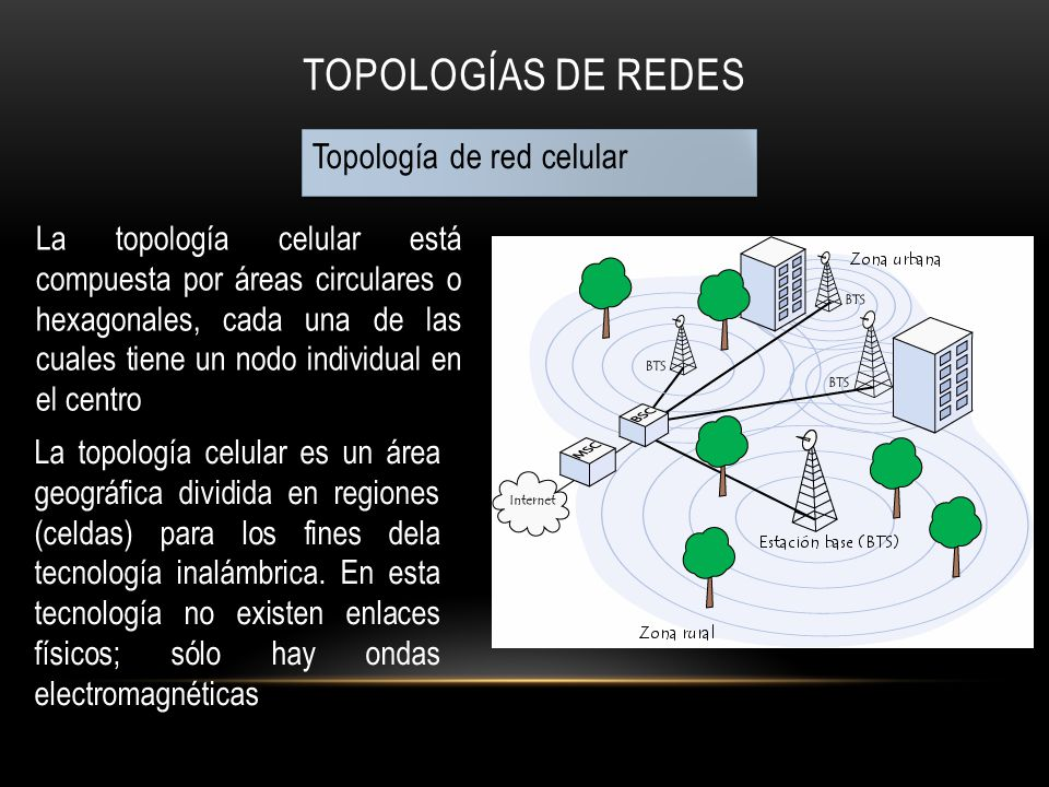 Topologías de Redes Topología de red celular