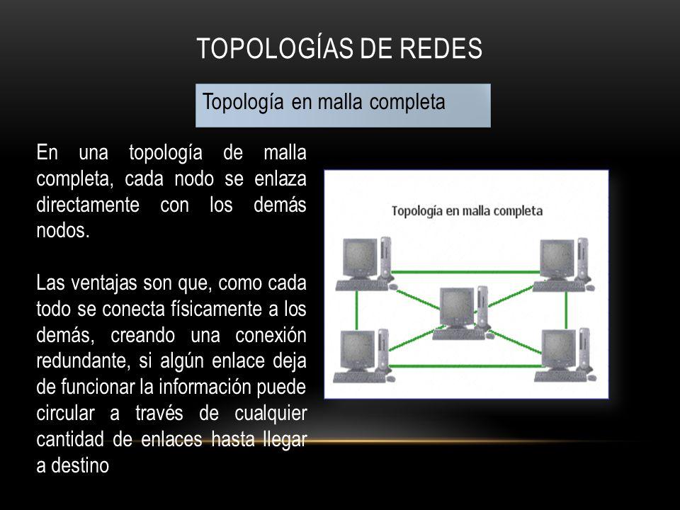 Topologías de Redes Topología en malla completa