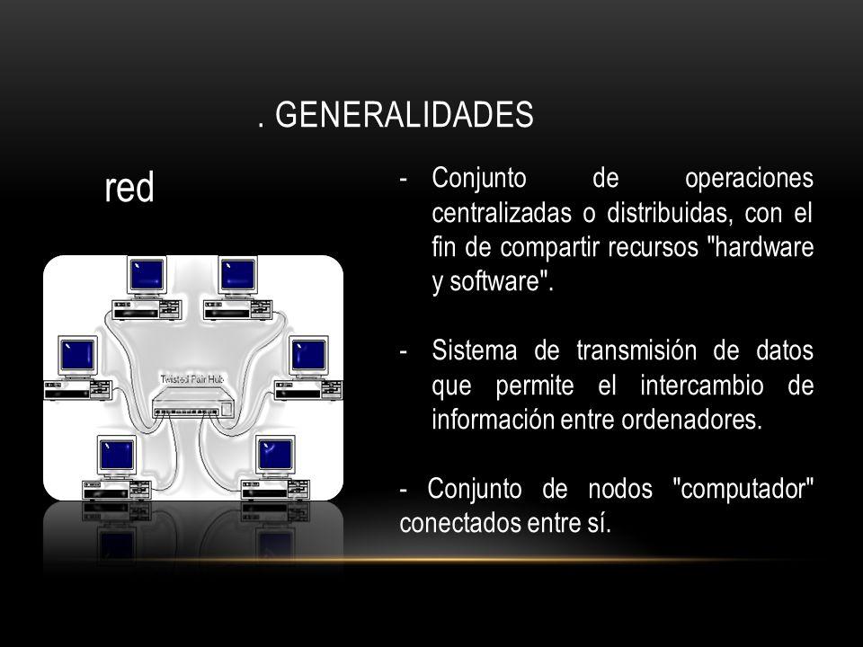 . Generalidades red. Conjunto de operaciones centralizadas o distribuidas, con el fin de compartir recursos hardware y software .