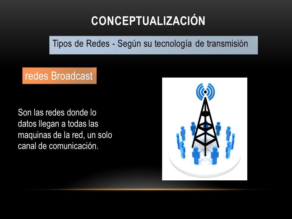 Conceptualización redes Broadcast