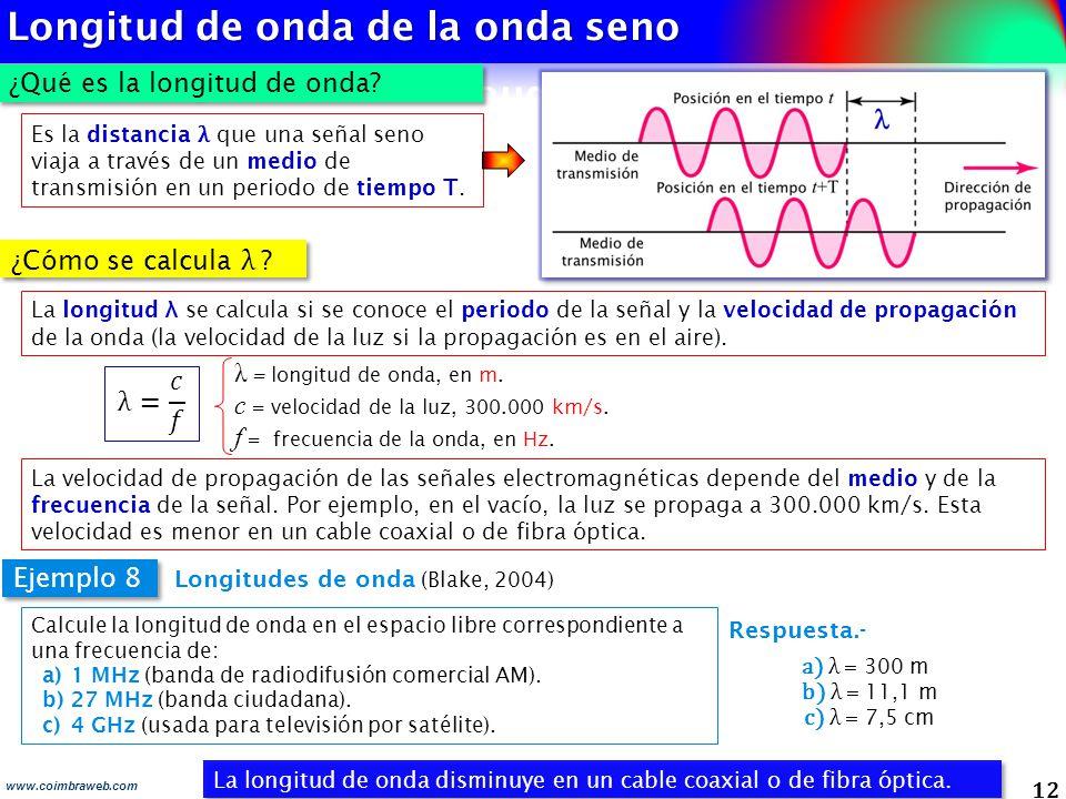 Longitud de onda de la onda seno
