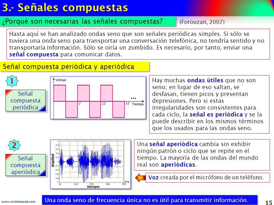 3.- Señales compuestas ¿Porqué son necesarias las señales compuestas (Forouzan, 2007)