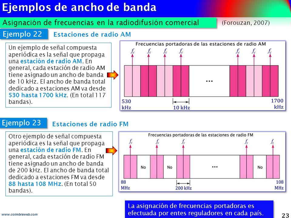 Ejemplos de ancho de banda