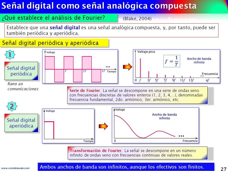 Señal digital como señal analógica compuesta
