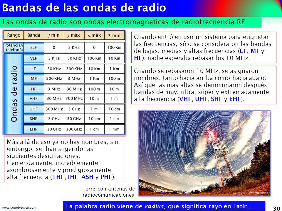 Bandas de las ondas de radio