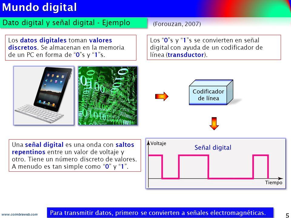 Mundo digital Dato digital y señal digital - Ejemplo 5