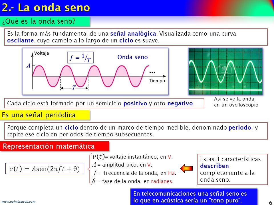 2.- La onda seno 𝑣 𝑡 =𝐴sen(2𝑓𝑡+) ¿Qué es la onda seno