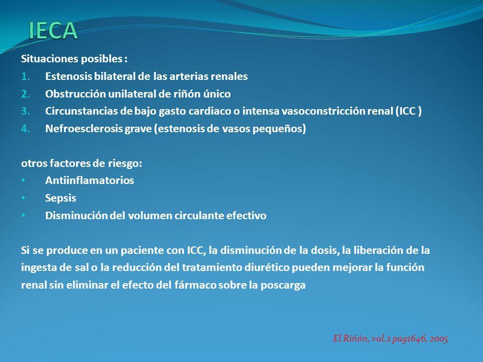 IECA Situaciones posibles :