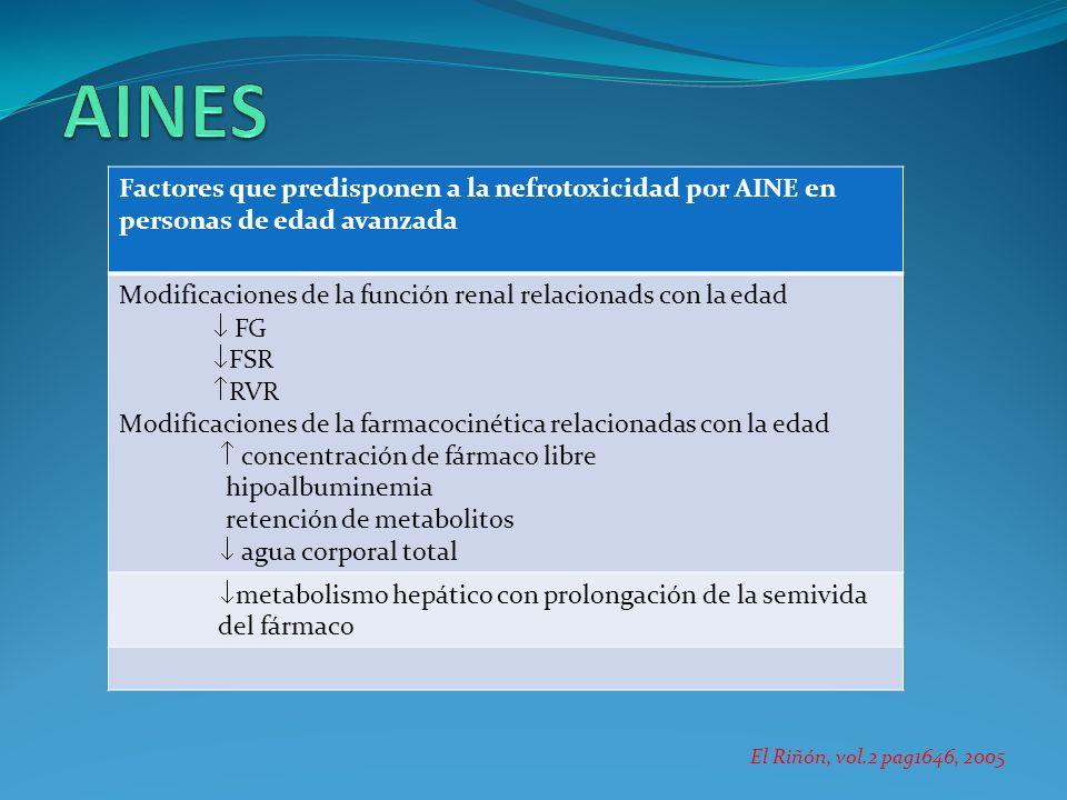 AINES Factores que predisponen a la nefrotoxicidad por AINE en personas de edad avanzada. Modificaciones de la función renal relacionads con la edad.