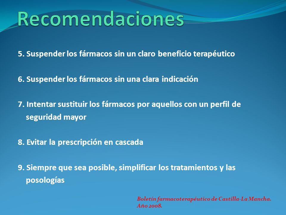Recomendaciones 5. Suspender los fármacos sin un claro beneficio terapéutico. 6. Suspender los fármacos sin una clara indicación.