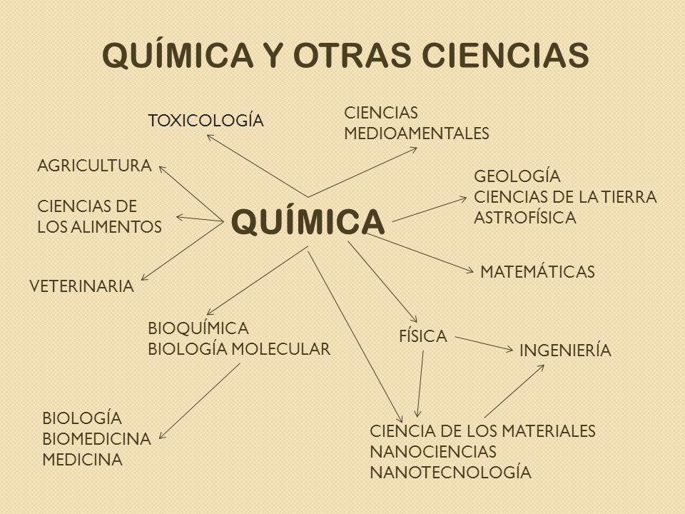 QUÍMICA Y OTRAS CIENCIAS