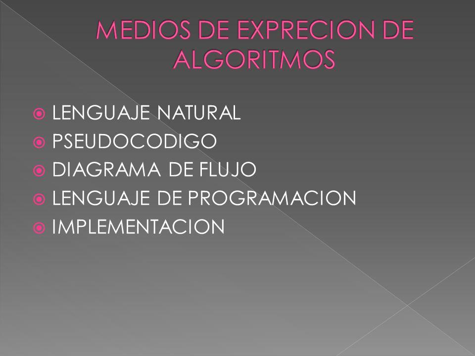 MEDIOS DE EXPRECION DE ALGORITMOS