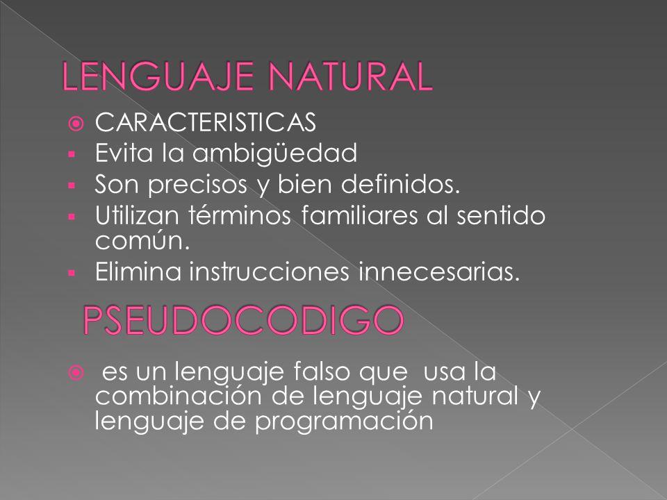 LENGUAJE NATURAL PSEUDOCODIGO CARACTERISTICAS Evita la ambigüedad