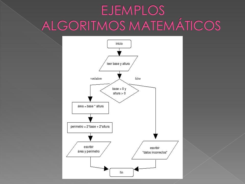 EJEMPLOS ALGORITMOS MATEMÁTICOS