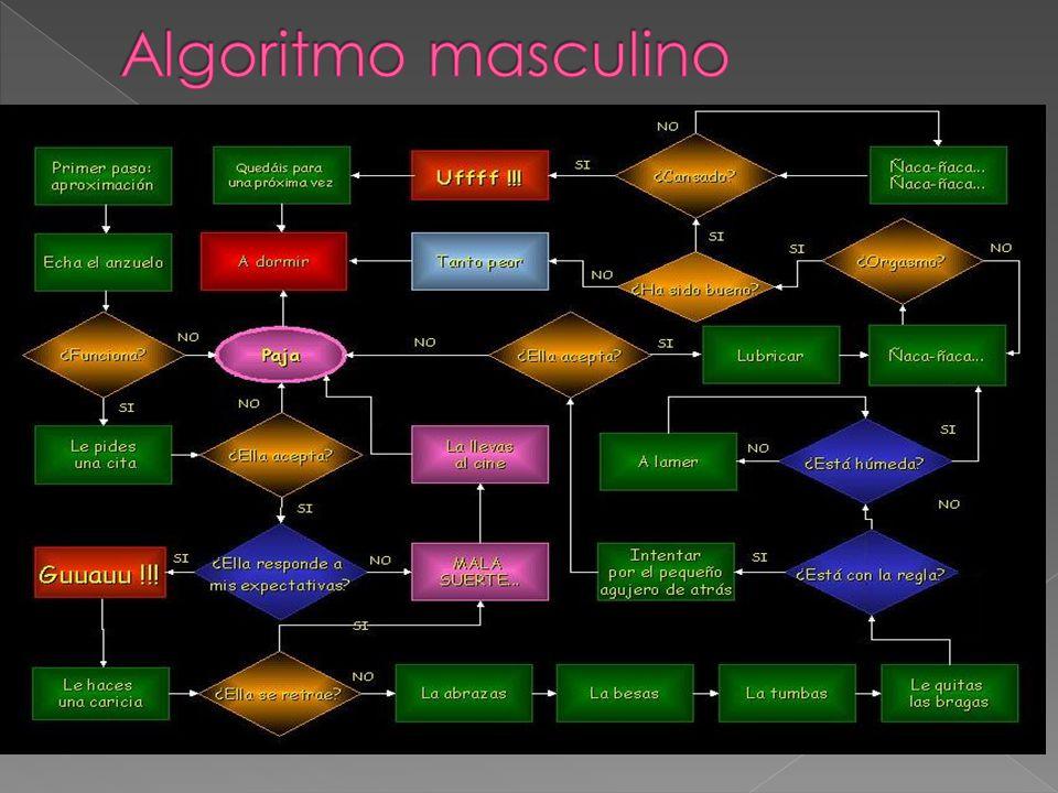 Algoritmo masculino