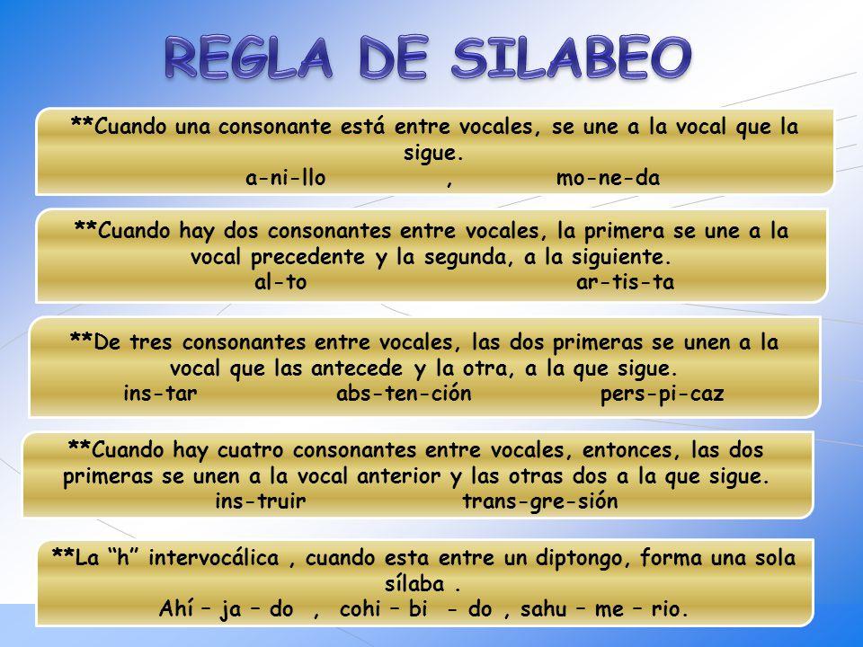 REGLA DE SILABEO **Cuando una consonante está entre vocales, se une a la vocal que la sigue. a-ni-llo , mo-ne-da.