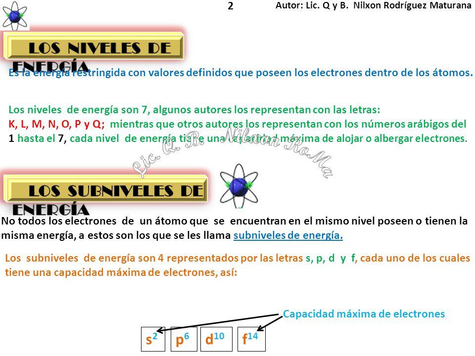 Lic. Q. B. Nilxon RoMa LOS NIVELES DE ENERGÍA