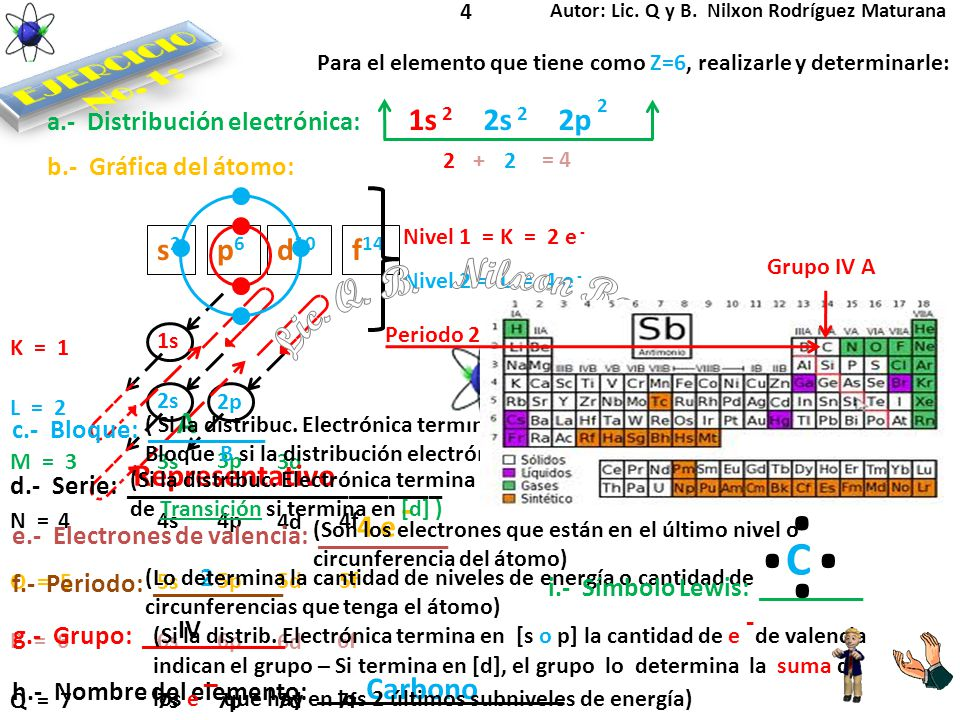. . . . Lic. Q. B. Nilxon RoMa C EJERCICIO No. 1: 2 1s 2 2s 2 2p s2 p6