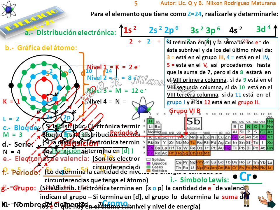 . . Lic. Q. B. Nilxon RoMa Cr EJERCICIO No. 2: 1s 2 2s 2 2p 6 3s 2
