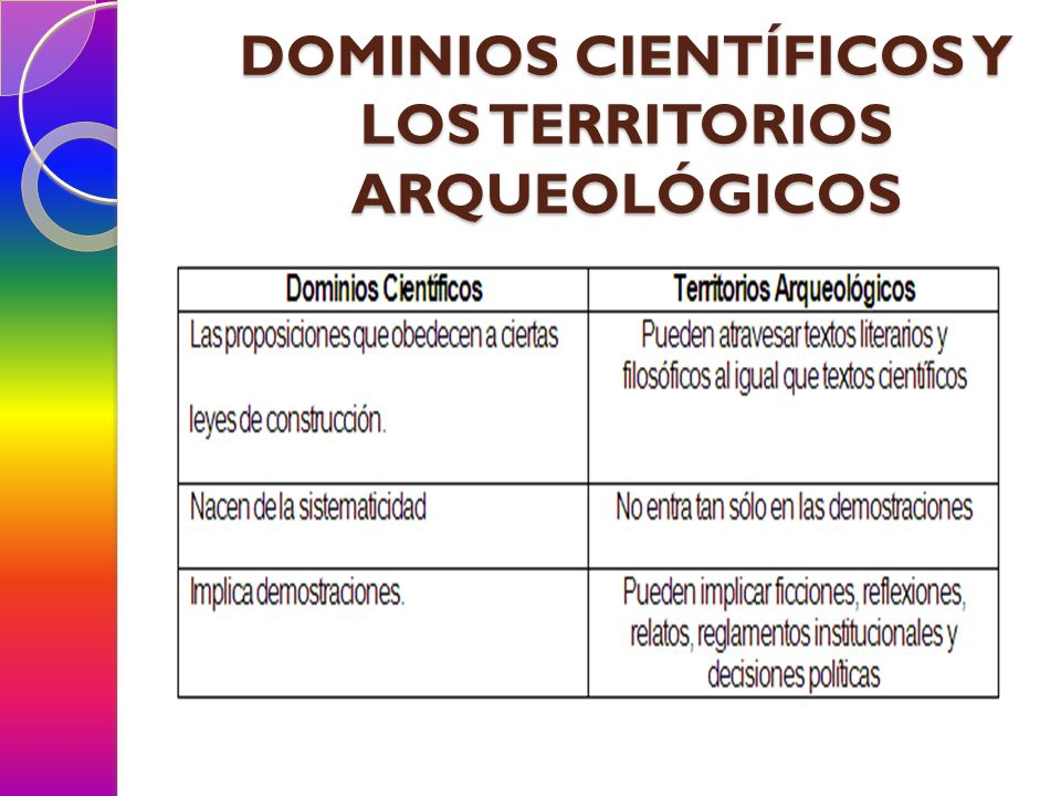 DOMINIOS CIENTÍFICOS Y LOS TERRITORIOS ARQUEOLÓGICOS