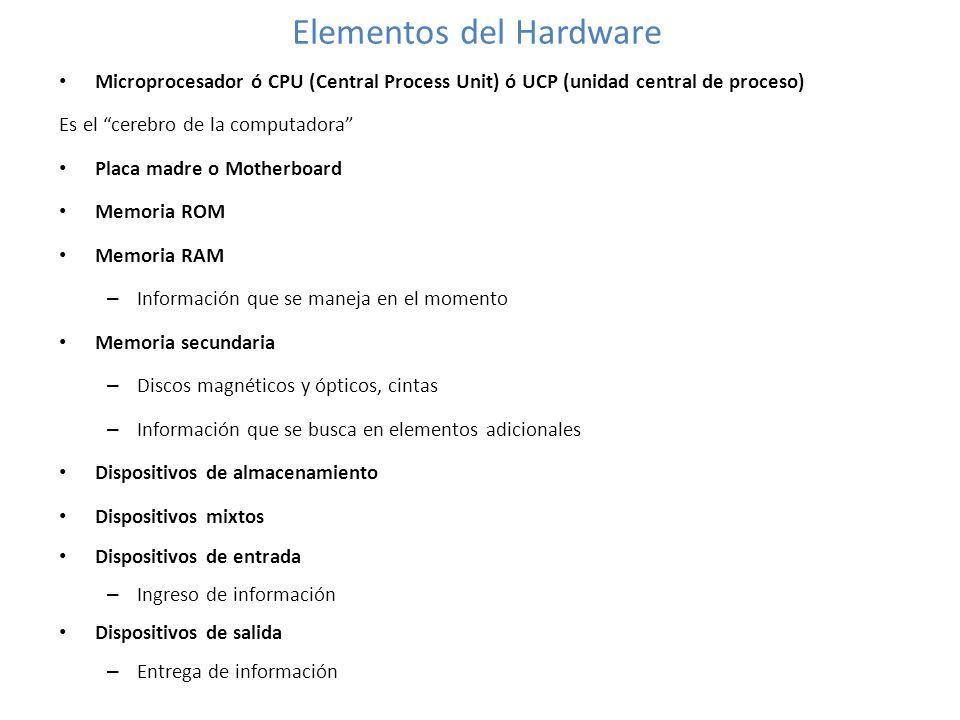Elementos del Hardware