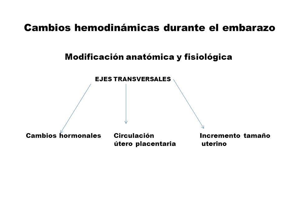 Cambios hemodinámicas durante el embarazo