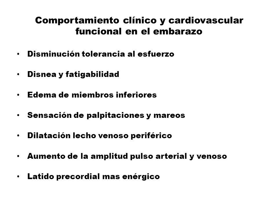 Comportamiento clínico y cardiovascular funcional en el embarazo