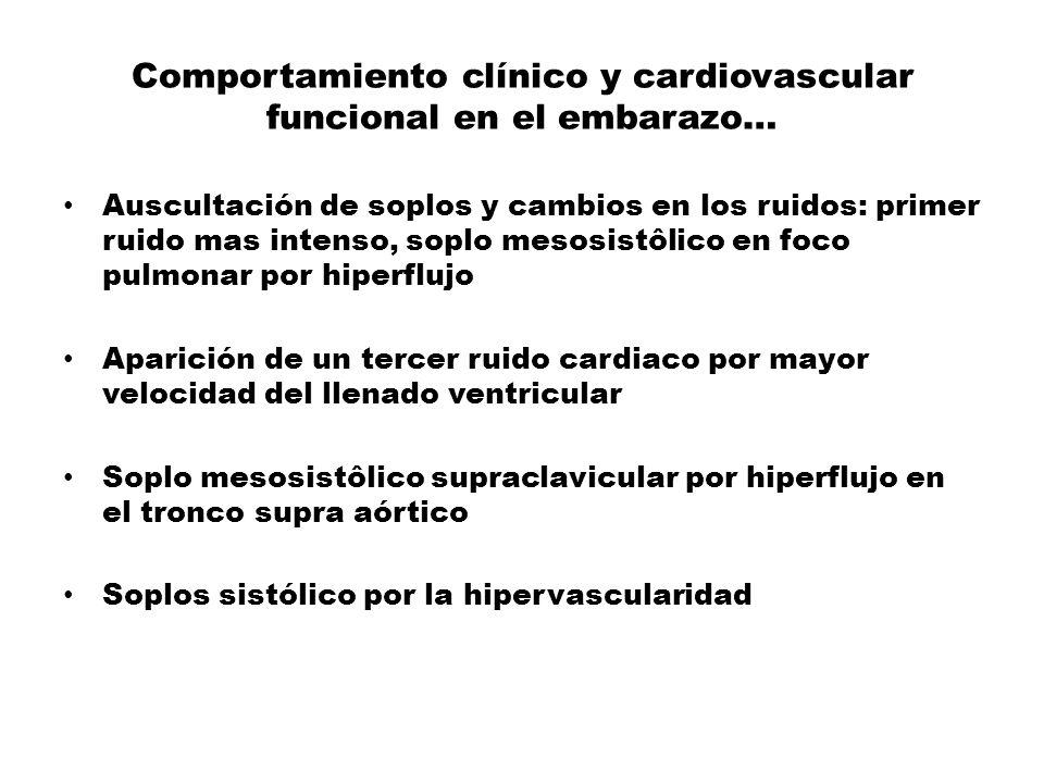 Comportamiento clínico y cardiovascular funcional en el embarazo…