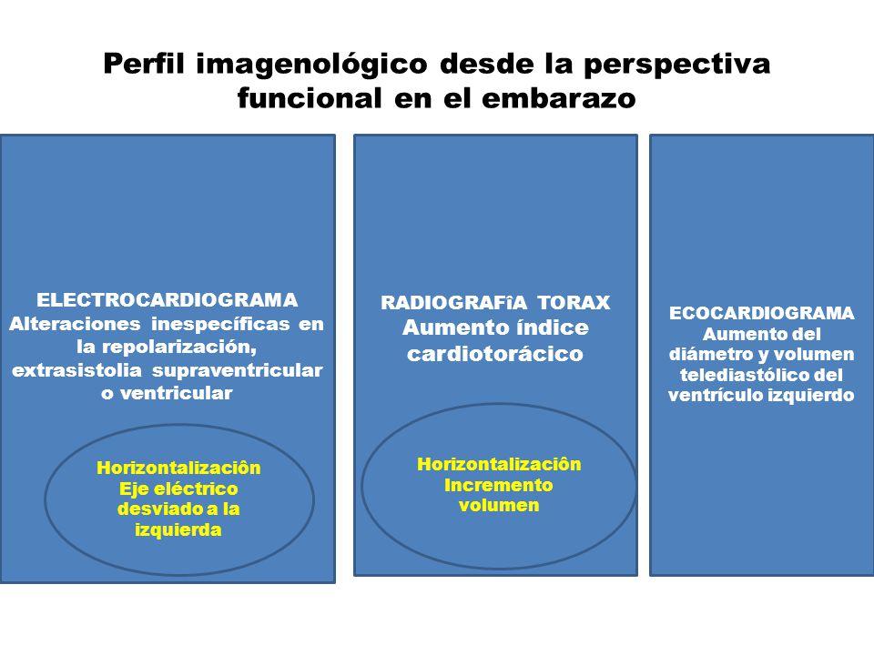 Perfil imagenológico desde la perspectiva funcional en el embarazo