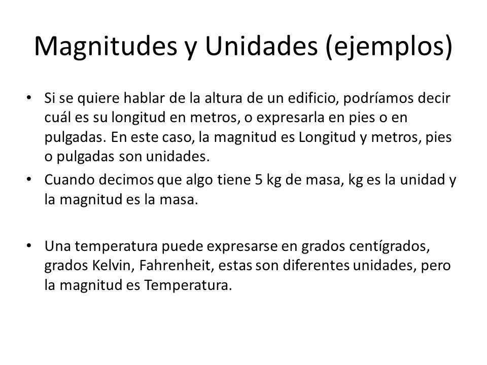 Magnitudes y Unidades (ejemplos)