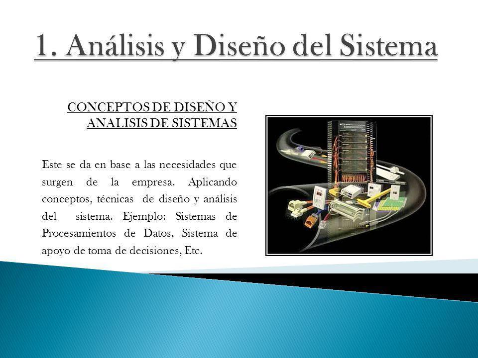 1. Análisis y Diseño del Sistema