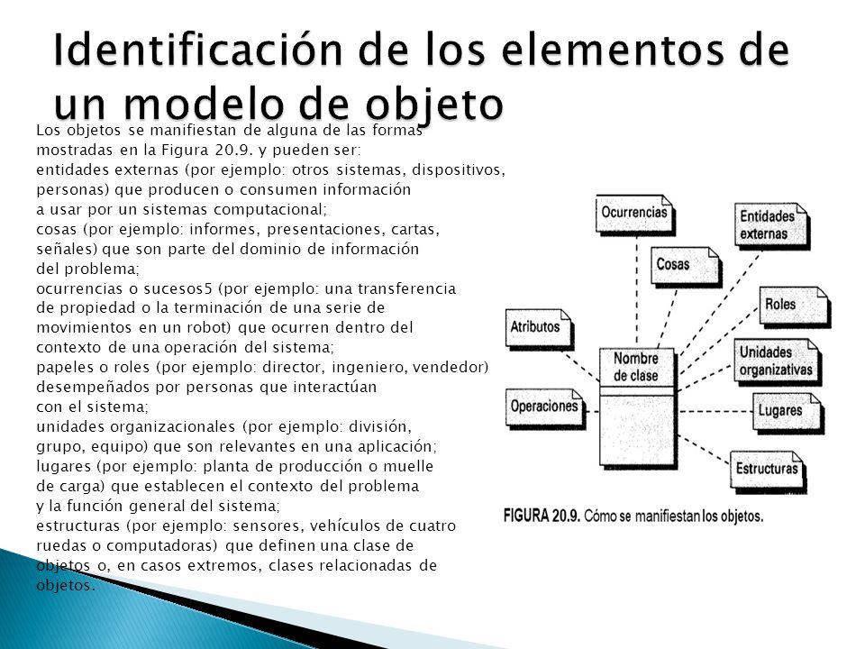 Identificación de los elementos de un modelo de objeto