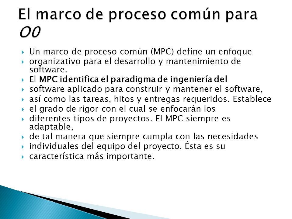 El marco de proceso común para O0