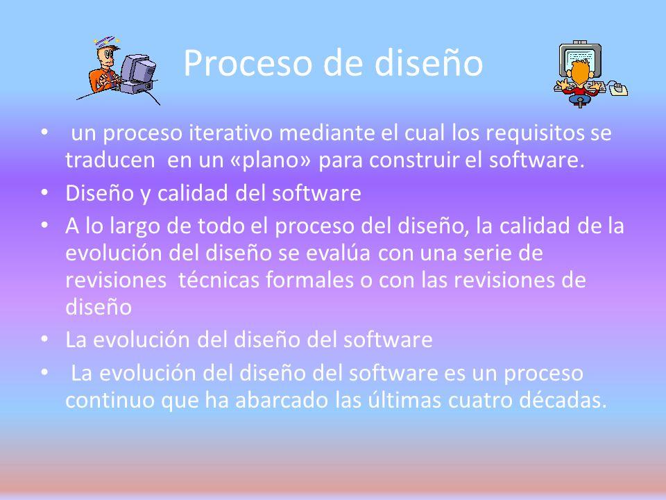 Proceso de diseño un proceso iterativo mediante el cual los requisitos se traducen en un «plano» para construir el software.