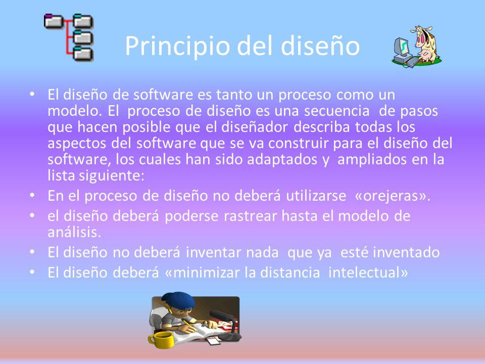 Principio del diseño
