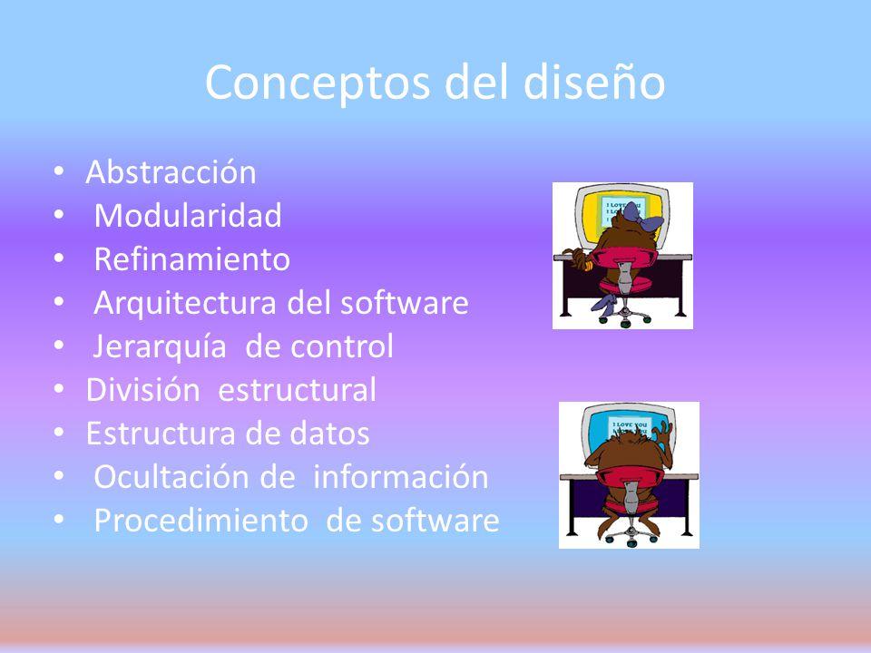 Conceptos del diseño Abstracción Modularidad Refinamiento