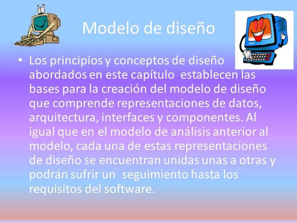 Modelo de diseño