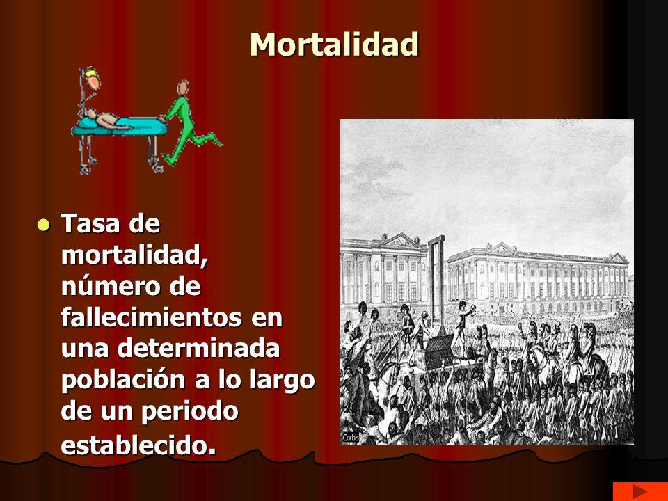 Mortalidad .