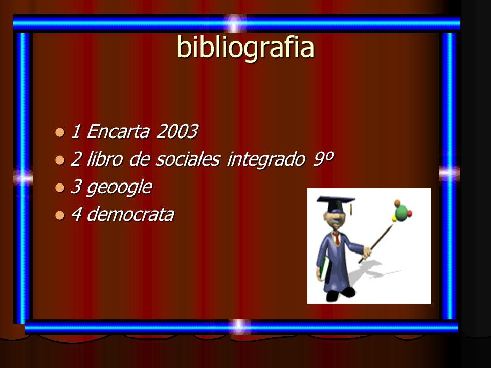 bibliografia 1 Encarta 2003 2 libro de sociales integrado 9º 3 geoogle
