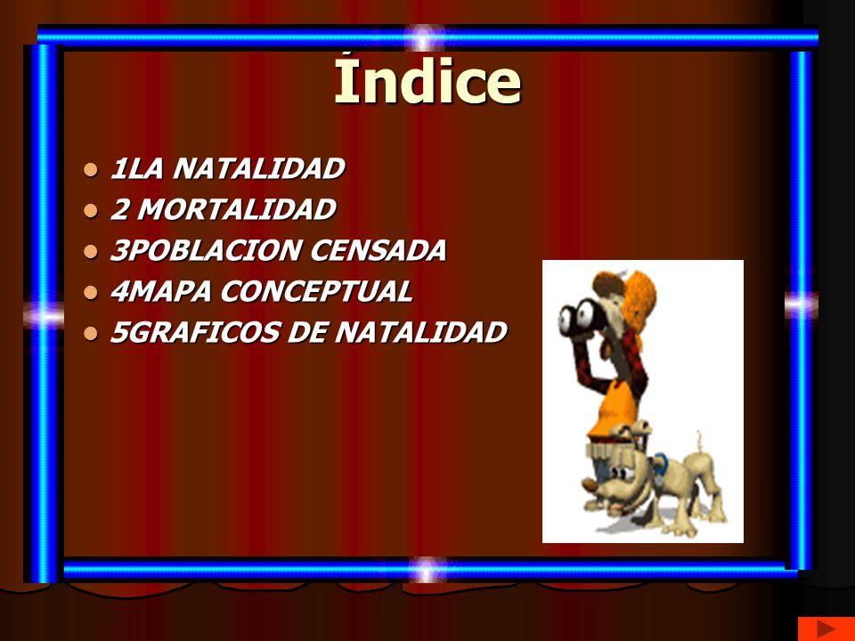 Índice 1LA NATALIDAD 2 MORTALIDAD 3POBLACION CENSADA 4MAPA CONCEPTUAL