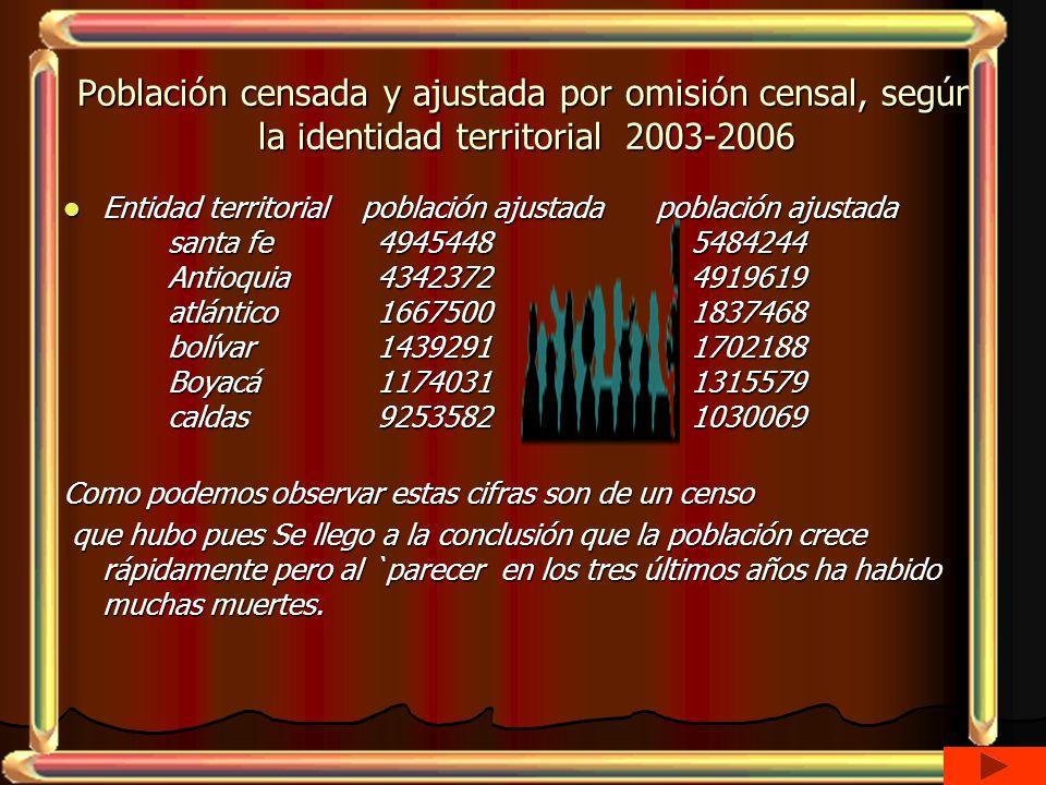 Población censada y ajustada por omisión censal, según la identidad territorial 2003-2006