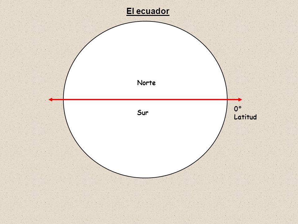 El ecuador Norte Sur 0° Latitud