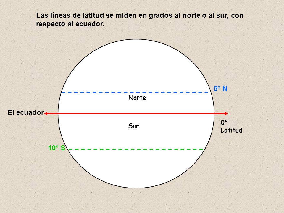 Las líneas de latitud se miden en grados al norte o al sur, con respecto al ecuador.