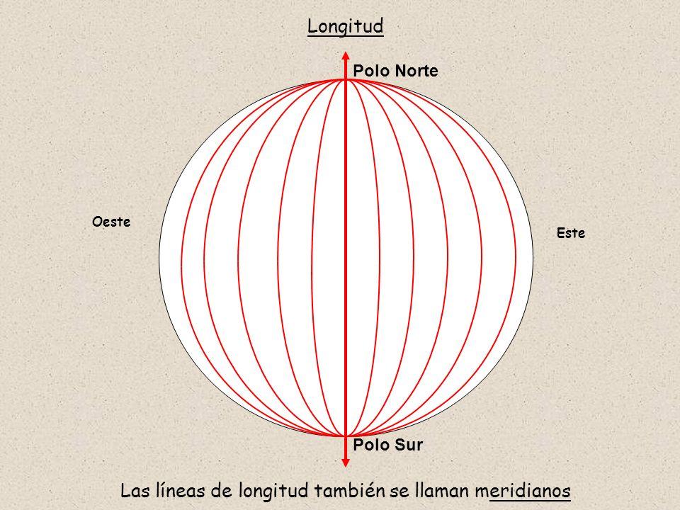 Las líneas de longitud también se llaman meridianos