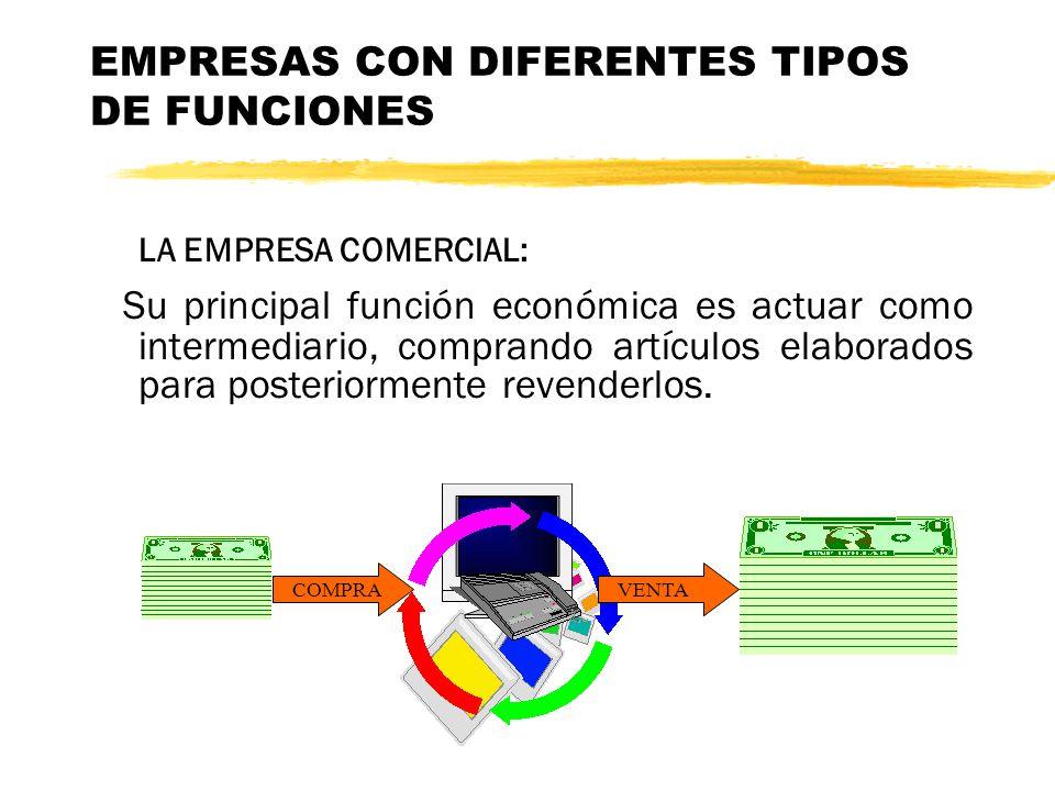EMPRESAS CON DIFERENTES TIPOS DE FUNCIONES