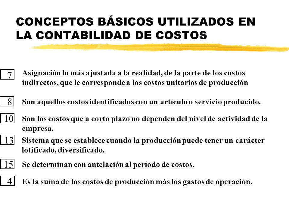 CONCEPTOS BÁSICOS UTILIZADOS EN LA CONTABILIDAD DE COSTOS