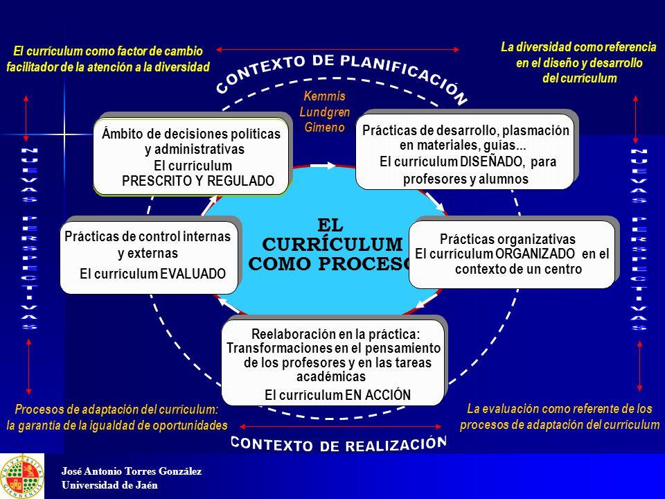 CONTEXTO DE PLANIFICACIÓN